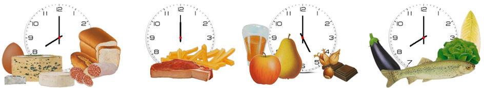 Crononutritie