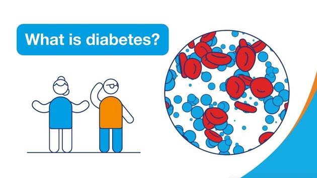 Ce este diabetul