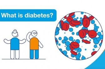 Ce este diabetul?