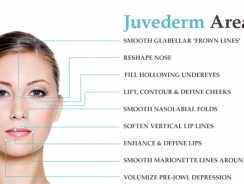 Cosmeticele cu acid hialuronic: efect anti-age