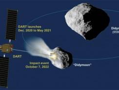 NASA va încerca devierea unui asteroid